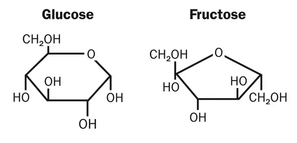 Bilderesultat for the structure of fructose