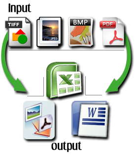 http://www.edocs.ie/images/conversion.png