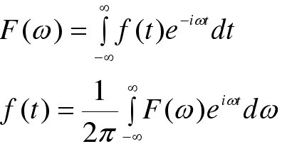 Image result for inverse Fourier Transformations