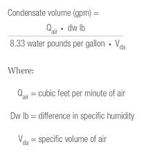 Image result for HVAC in International Construction calculations