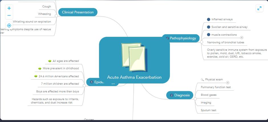 acute asthma.PNG