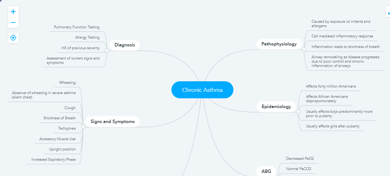 chronic asthma.PNG