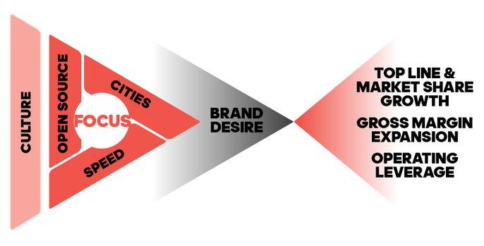 https://www.adidas-group.com/media/filer_public_thumbnails/filer_public/a2/b8/a2b8733f-79d2-4729-8c8a-30aadad09e06/ctn_graphic.jpg__686x0_q85_crop-smart_subsampling-2.jpg